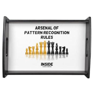 Arsenal de las reglas del reconocimiento de bandejas