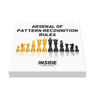 Arsenal de las reglas del reconocimiento de impresión en lona estirada