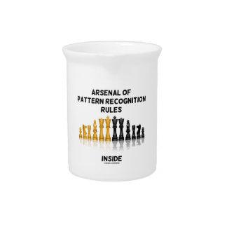 Arsenal de las reglas del reconocimiento de jarras para bebida