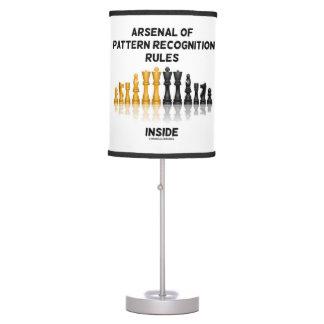 Arsenal de las reglas del reconocimiento de lámpara de mesa