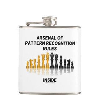Arsenal de las reglas del reconocimiento de petaca