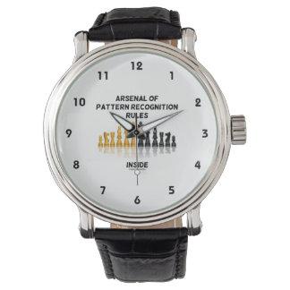 Arsenal de las reglas del reconocimiento de relojes de pulsera