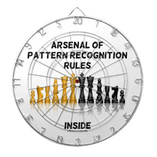 Arsenal Of Pattern Recognition Rules Inside Chess Dartboard With Darts