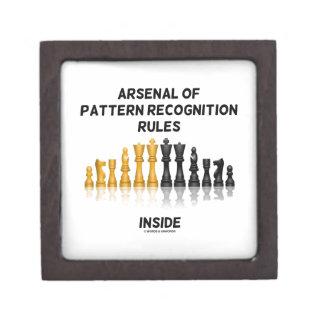Arsenal Of Pattern Recognition Rules Inside Chess Premium Keepsake Box