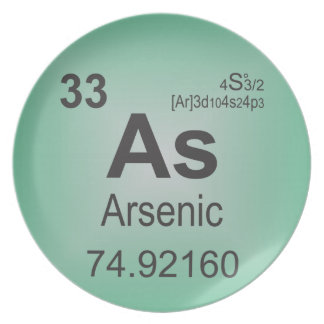 Arsenic Individual Element of the Periodic Table Plate