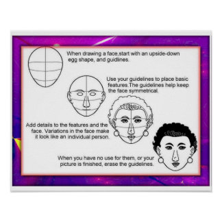 Art and design,Drawing faces 2 Poster
