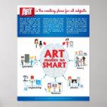 ART makes us SMART Poster