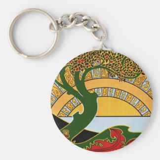Art Nouveau - La Libre Esthetique by Combaz Keychain