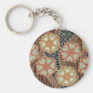 Art Nouveau Pattern #2 at Emporio Moffa Basic Round Button Keychain