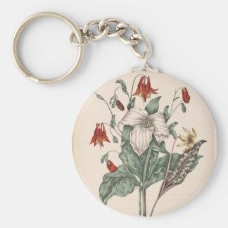 Arte botánico del vintage llavero redondo tipo pin