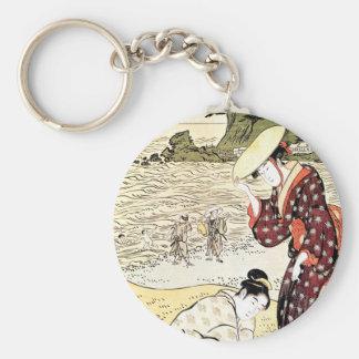 Arte clásico japonés oriental fresco de los geisha llavero