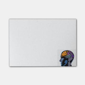 Arte de la calle de la mente humana post-it® notas