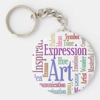 Arte de la palabra de la inspiración del artista c llavero redondo tipo pin
