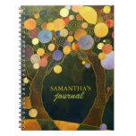 Arte de los árboles de amor personal o diario del  libretas