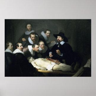 Arte de Rembrandt que pinta la lección de la anato Póster