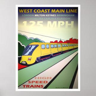 Arte/impresión del poster del tren de alta velocid