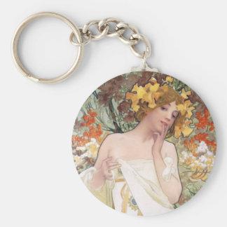 Arte Nouveau - Mucha - anuncio del perfume Llavero Redondo Tipo Pin