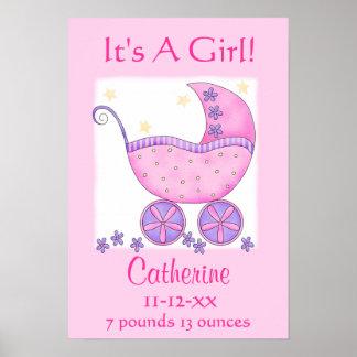 Arte rosado de la fecha de nacimiento del nombre póster