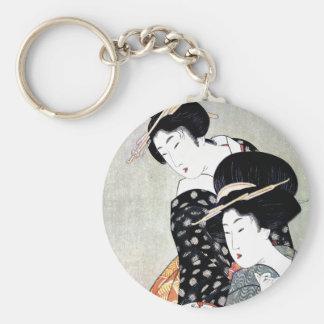 Arte tradicional japonés oriental fresco del geish llaveros personalizados
