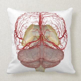 Arteries of the Brain 2 Throw Pillow