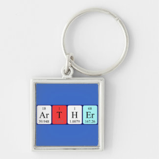 Arther periodic table name keyring