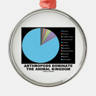 Arthropods Dominate The Animal Kingdom Round Metal Christmas Ornament
