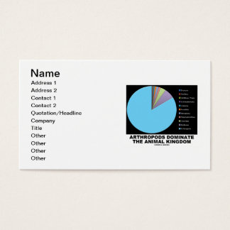 Arthropods Dominate The Animal Kingdom (Pie Chart) Business Card
