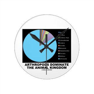 Arthropods Dominate The Animal Kingdom Round Clock