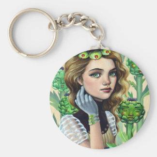 Artichoke's Heart Keychain