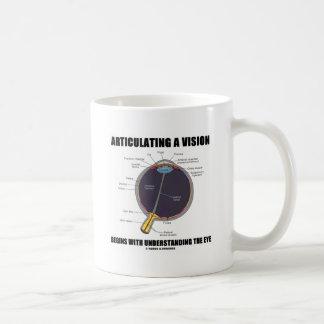 Articulating A Vision Begins Understanding Eye Coffee Mug