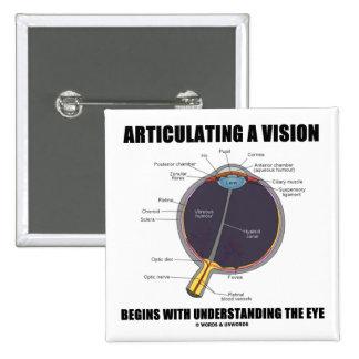 Articulating A Vision Begins Understanding Eye Pinback Button