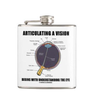 Articulating A Vision Begins Understanding The Eye Flask