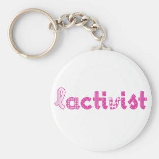 Artículos pro-lactancia /Breastfeeding advocacy Llavero Redondo Tipo Pin