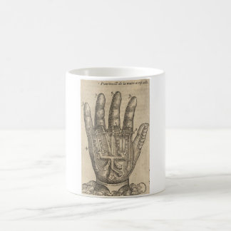 Artifical hand coffee mug