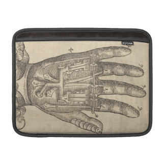 Artificial Hand Sleeve For MacBook Air