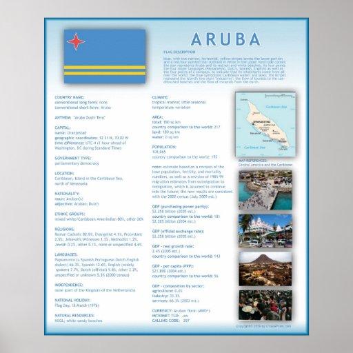 Aruba Print