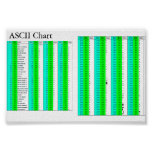 ASCII Chart For All