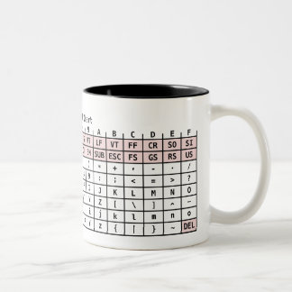 ASCII Code Mug