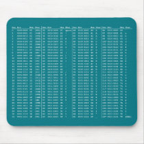 ASCII Table Mouse Pad