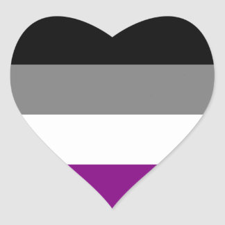 Image result for asexual