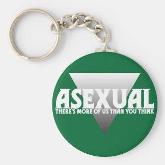 Asexual: Hay más de nosotros que usted piensa Llavero