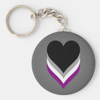 Asexuality pride hearts Keychain Key Chain
