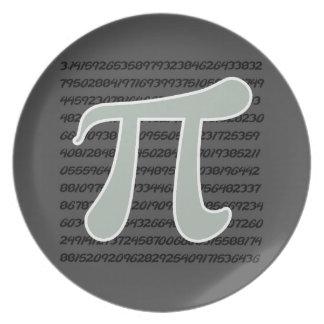 Ash Gray Pi Symbol Dinner Plate