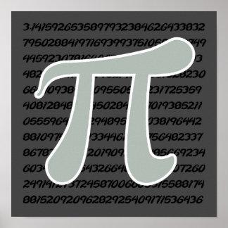 Ash Gray Pi Symbol Posters