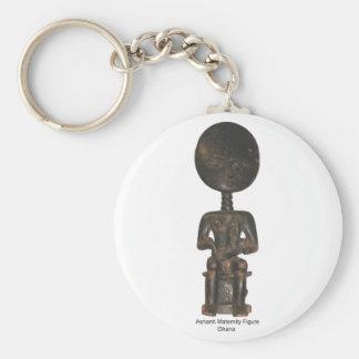 Ashanti Maternity Figure Keychain