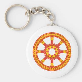 Ashtamangala Symbol Dharmachakra Wheel of Dharma Key Chain
