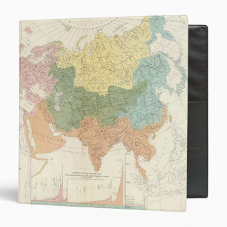 Asia, Europe river systems Binders