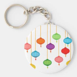 asian lanterns keychain