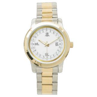 asian numerals watch