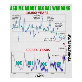 Ask Me About Global Warming, The Poster